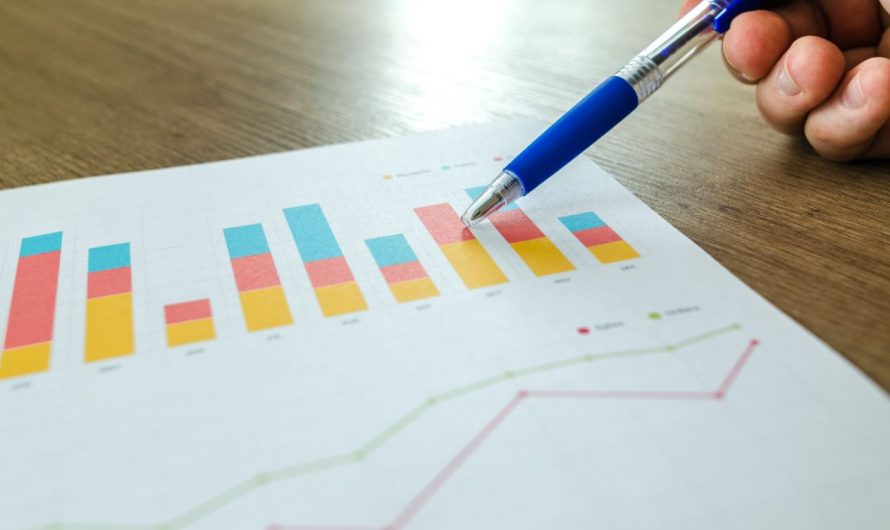 Que es BPM – Gestión de procesos de un negocio